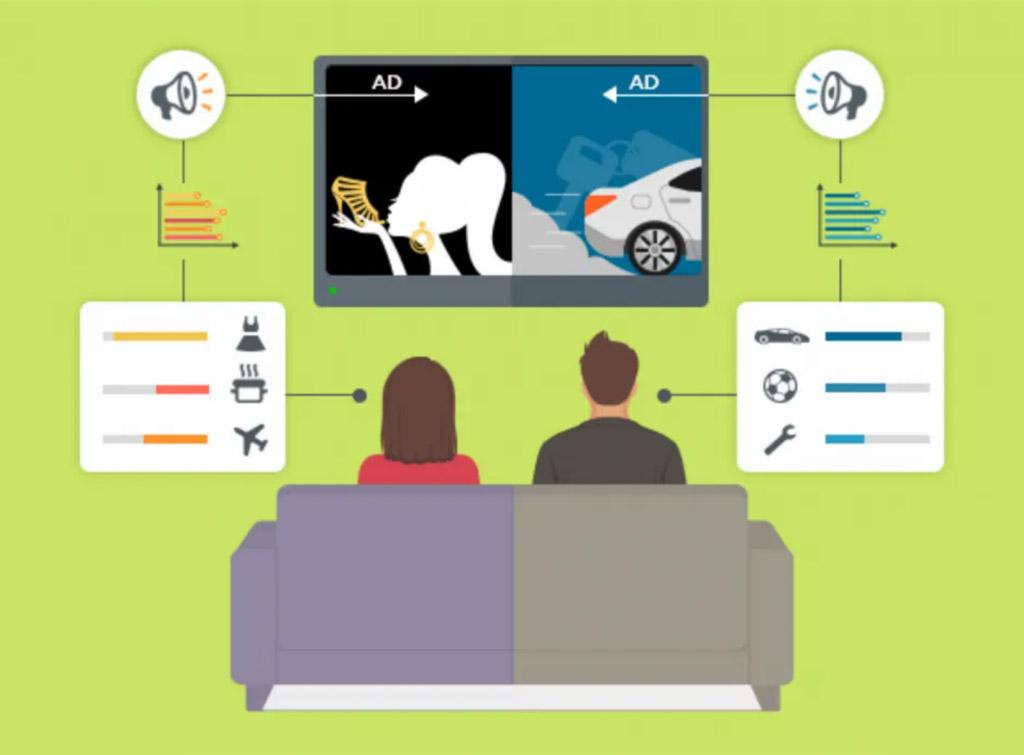 Europe Media Addressable TV